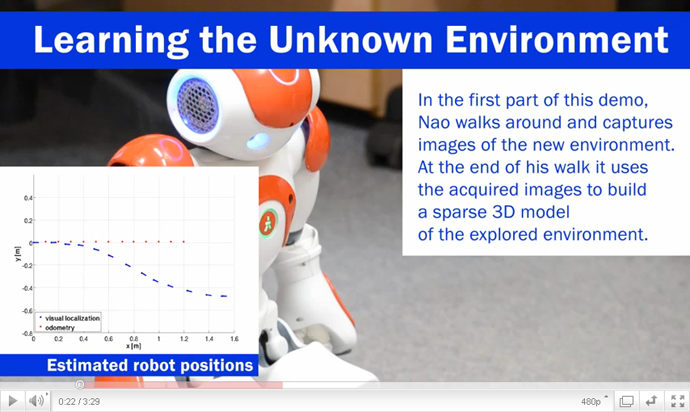WP3: Robot Localization in Unknown Environment